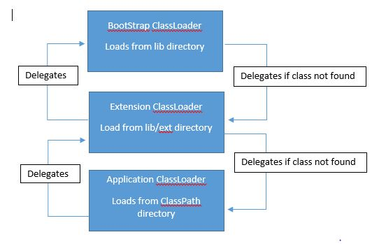 CL-Subsystem